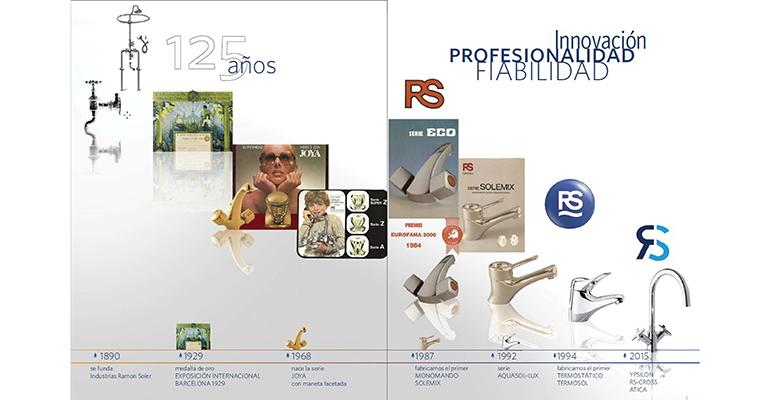 Evolución Ramón Soler aniversario