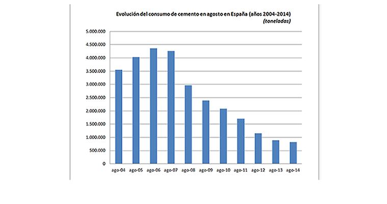 Exportaciones_cemento_2014