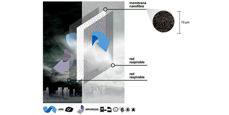 Mosquitera filtro de ventana que mantiene en aire interior más puro