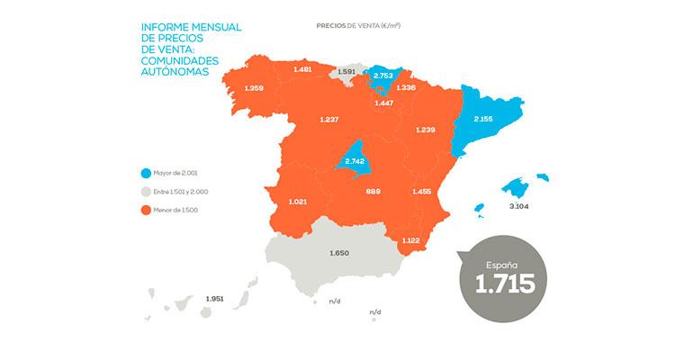 Precios viviendas por CCAA